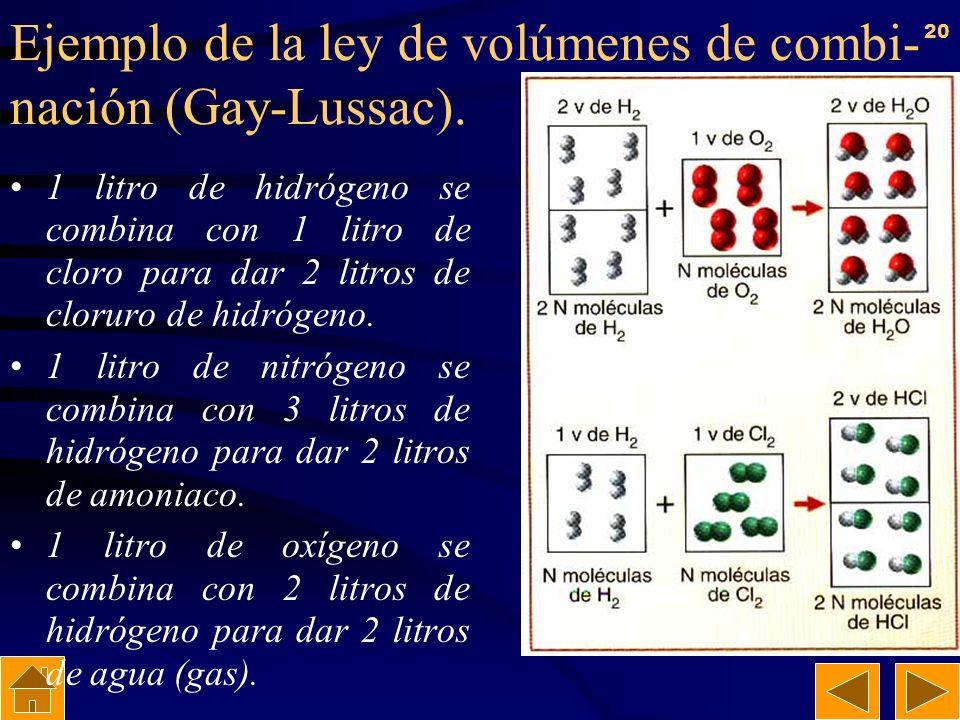 19 Ley de volúmenes de combinación (Gay-Lussac). gasesA temperatura y presión constantes, los volúmenes de los gases que participan en una reacción qu