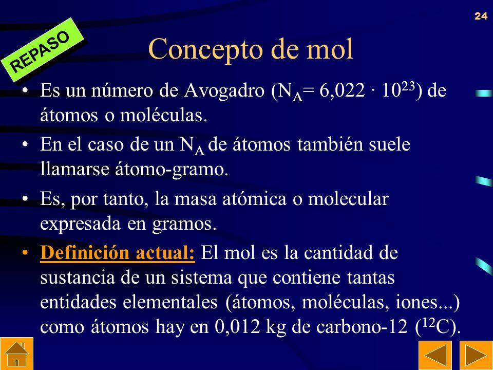 23 Masas atómicas y moleculares La masa atómica de un átomo se calcula hallando la masa media ponderada de la masa de todos los isótopos del mismo. La