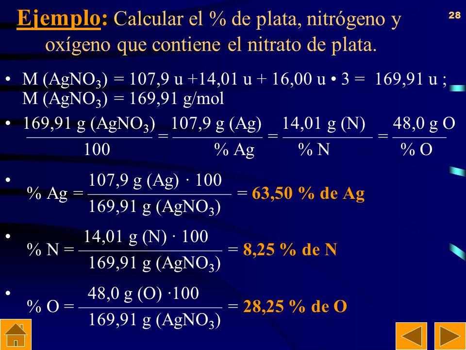 27 Composición centesimal A partir de la fórmula de un compuesto podemos deducir la composición centesimal de cada elemento que contiene aplicando sim