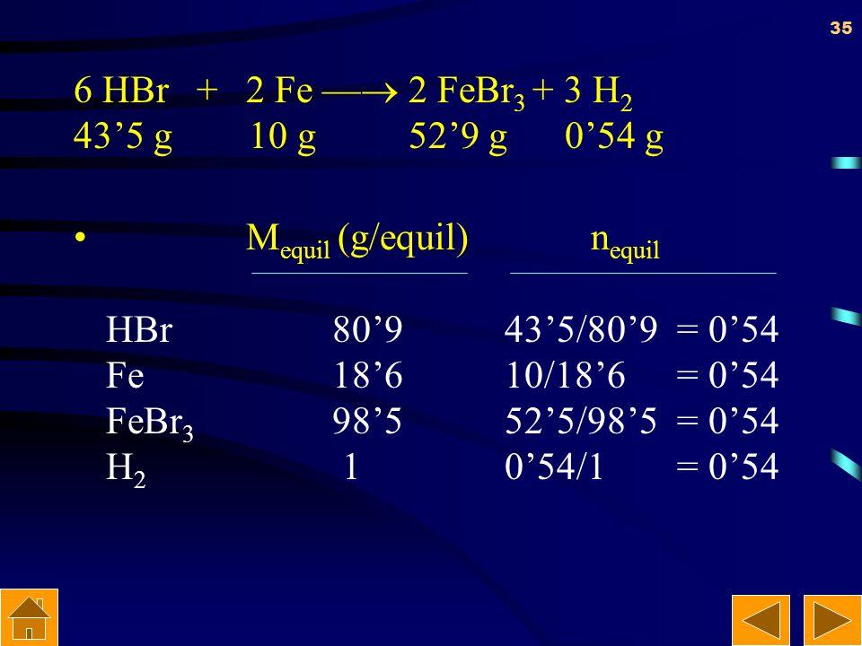34 Masa equivalente Masa (g) Número de equivalentes = masa equivalente En el ejemplo anterior podemos ver como el número de equivalentes tanto de reac