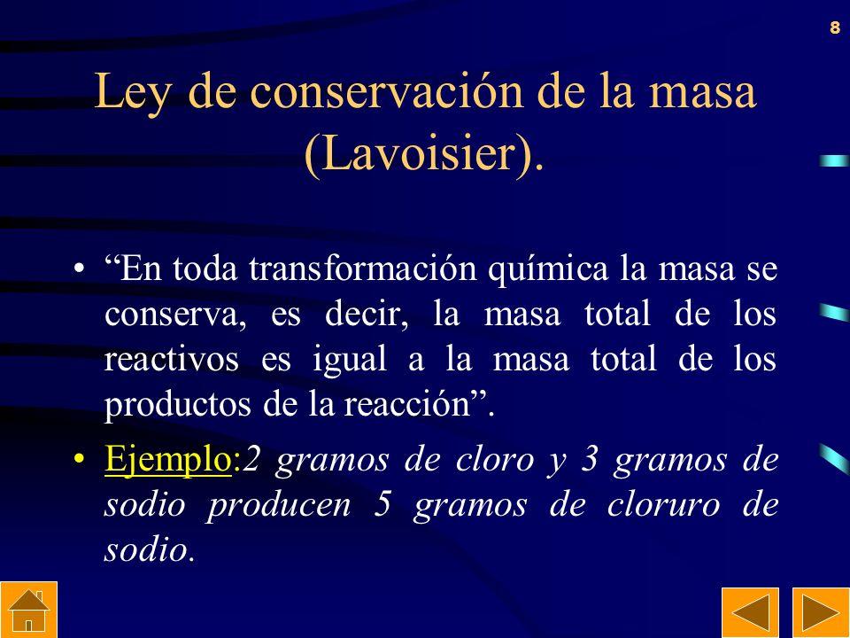 7 Leyes fundamentales de la Química. Ley de conservación de la masa (Lavoisier). Ley de proporciones definidas (Proust). Ley de proporciones múltiples