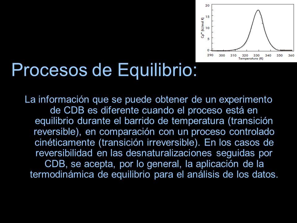 Procesos de Equilibrio: La información que se puede obtener de un experimento de CDB es diferente cuando el proceso está en equilibrio durante el barr