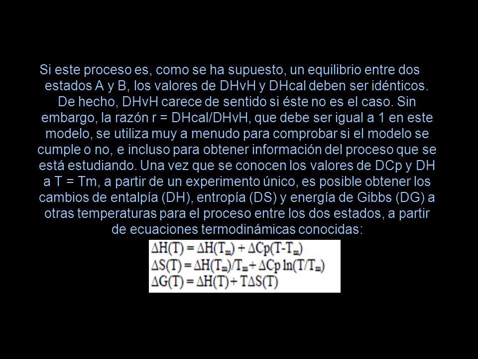 Si este proceso es, como se ha supuesto, un equilibrio entre dos estados A y B, los valores de DHvH y DHcal deben ser idénticos. De hecho, DHvH carece