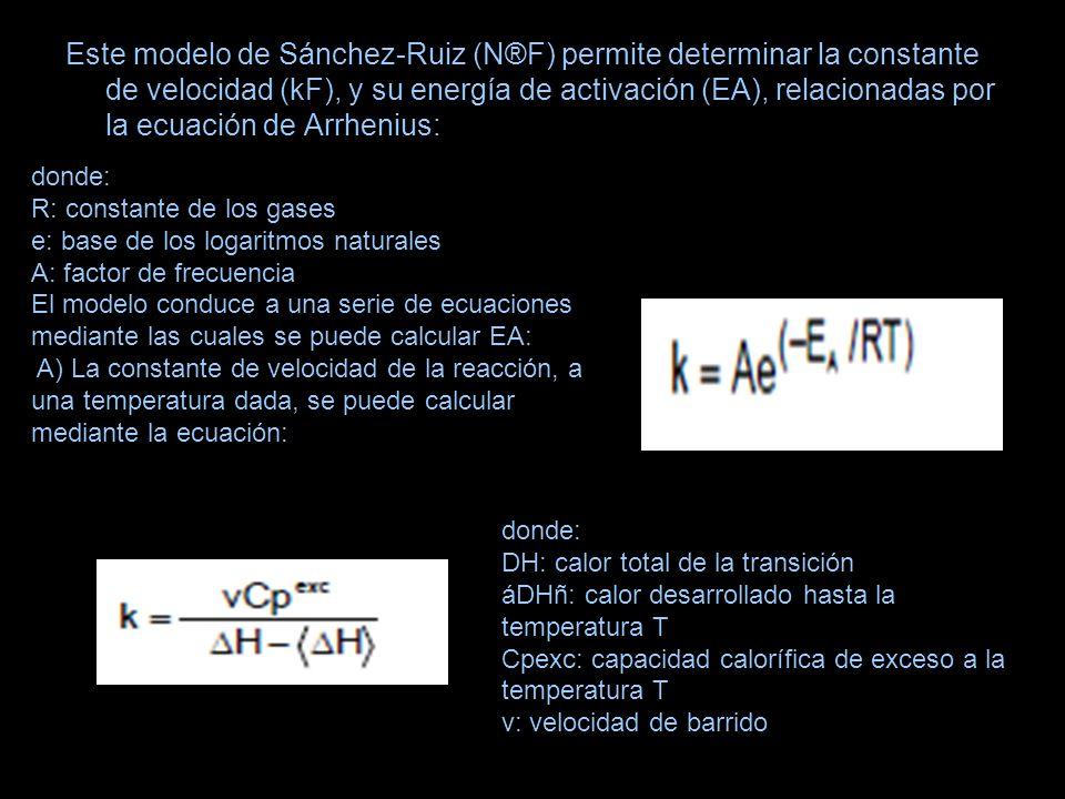 Este modelo de Sánchez-Ruiz (N®F) permite determinar la constante de velocidad (kF), y su energía de activación (EA), relacionadas por la ecuación de