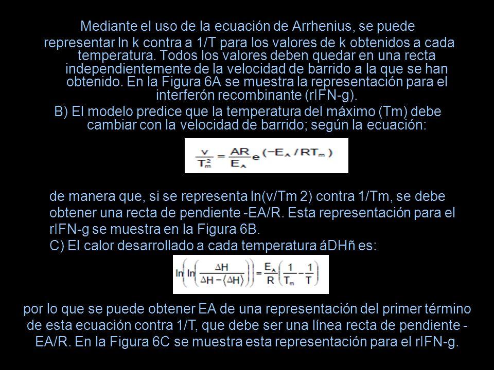 Mediante el uso de la ecuación de Arrhenius, se puede representar ln k contra a 1/T para los valores de k obtenidos a cada temperatura. Todos los valo