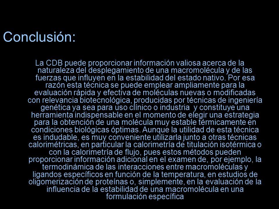 Conclusión: La CDB puede proporcionar información valiosa acerca de la naturaleza del desplegamiento de una macromolécula y de las fuerzas que influye