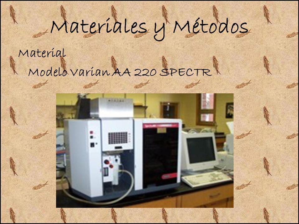 Materiales y Métodos Material Modelo Varian AA 220 SPECTR