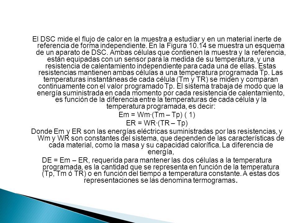 El DSC mide el flujo de calor en la muestra a estudiar y en un material inerte de referencia de forma independiente. En la Figura 10.14 se muestra un