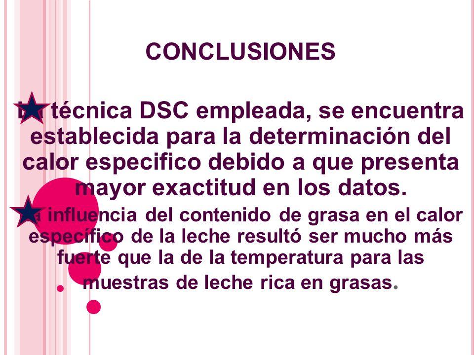 CONCLUSIONES La técnica DSC empleada, se encuentra establecida para la determinación del calor especifico debido a que presenta mayor exactitud en los