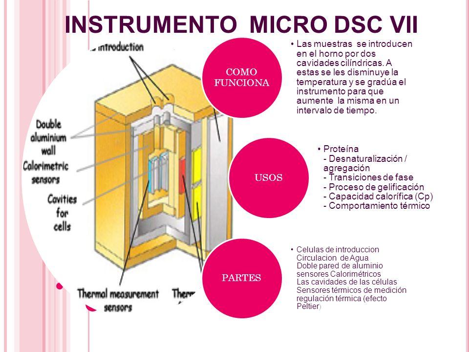 INSTRUMENTO MICRO DSC VII COMO FUNCIONA Las muestras se introducen en el horno por dos cavidades cilíndricas. A estas se les disminuye la temperatura