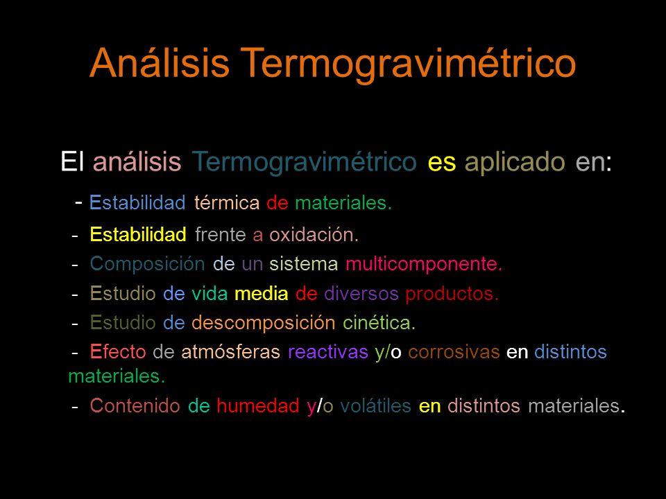 Análisis Termogravimétrico El análisis Termogravimétrico es aplicado en: - Estabilidad térmica de materiales. - Estabilidad frente a oxidación. - Comp