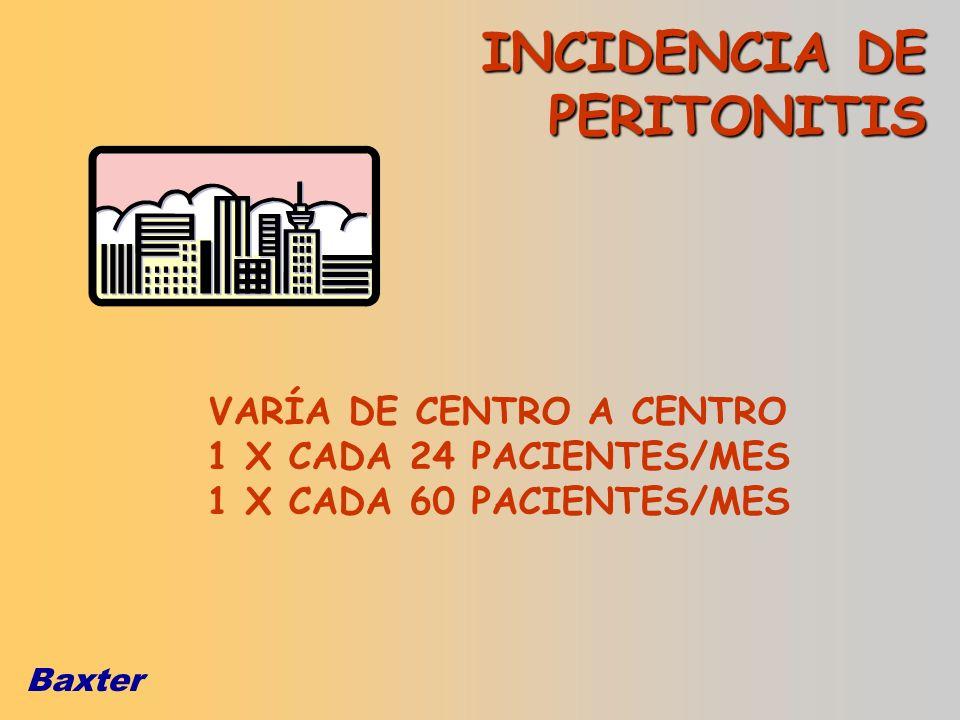 Baxter INCIDENCIA DE PERITONITIS VARÍA DE CENTRO A CENTRO 1 X CADA 24 PACIENTES/MES 1 X CADA 60 PACIENTES/MES