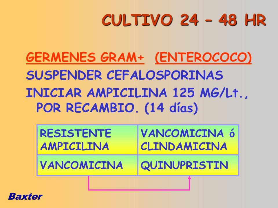 Baxter CULTIVO 24 – 48 HR GERMENES GRAM+ (ENTEROCOCO) SUSPENDER CEFALOSPORINAS INICIAR AMPICILINA 125 MG/Lt., POR RECAMBIO. (14 días) RESISTENTE AMPIC