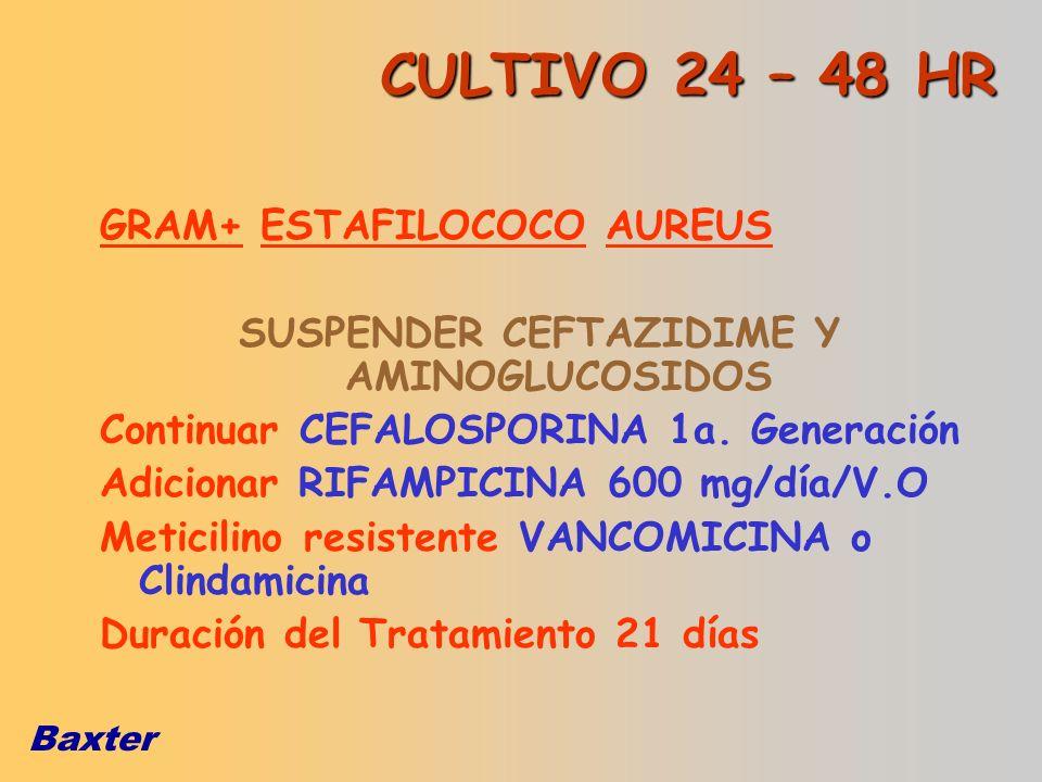 Baxter GRAM+ ESTAFILOCOCO AUREUS SUSPENDER CEFTAZIDIME Y AMINOGLUCOSIDOS Continuar CEFALOSPORINA 1a. Generación Adicionar RIFAMPICINA 600 mg/día/V.O M