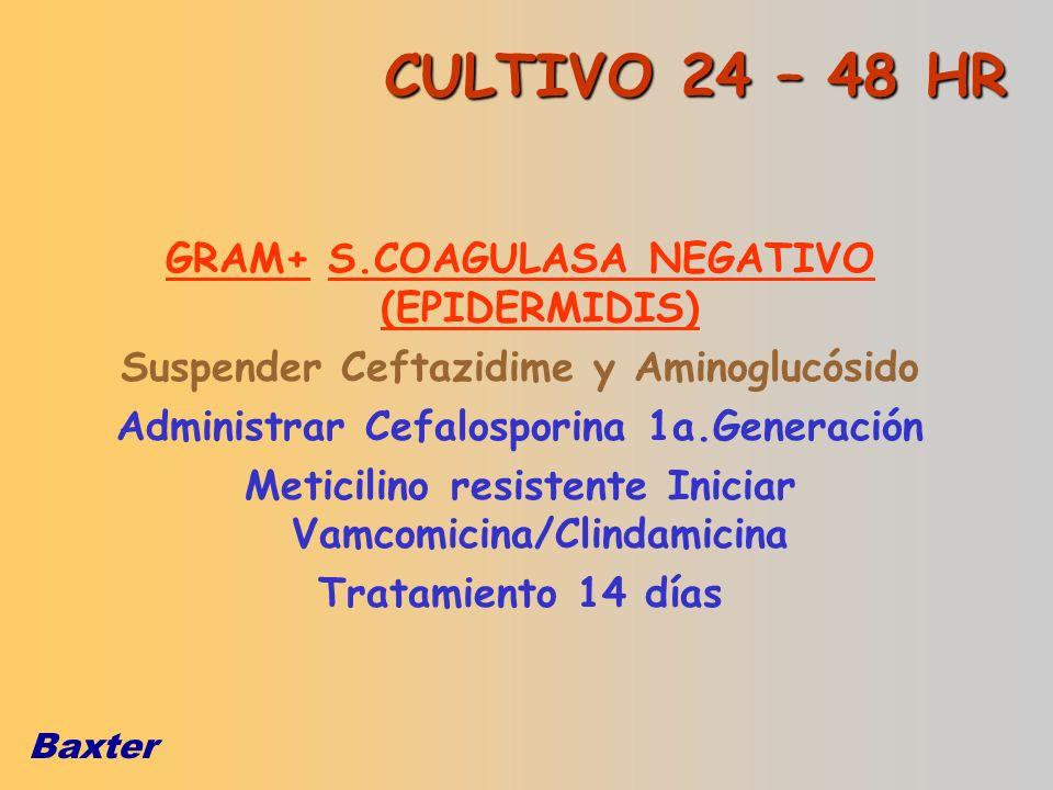 Baxter GRAM+ S.COAGULASA NEGATIVO (EPIDERMIDIS) Suspender Ceftazidime y Aminoglucósido Administrar Cefalosporina 1a.Generación Meticilino resistente I