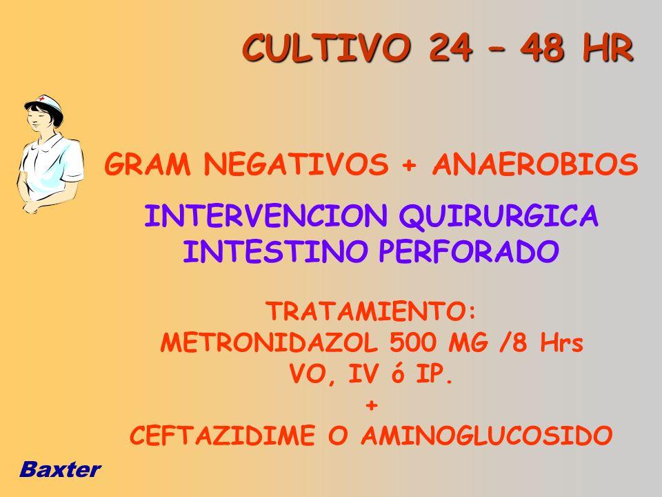 Baxter GRAM NEGATIVOS + ANAEROBIOS INTERVENCION QUIRURGICA INTESTINO PERFORADO TRATAMIENTO: METRONIDAZOL 500 MG /8 Hrs VO, IV ó IP. + CEFTAZIDIME O AM