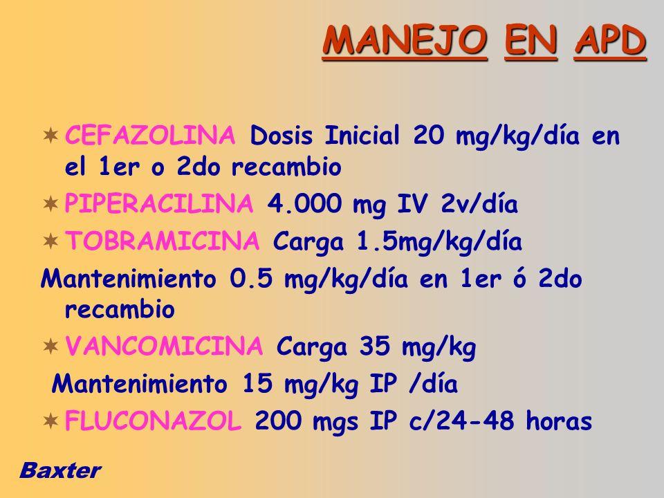 Baxter MANEJO EN APD CEFAZOLINA Dosis Inicial 20 mg/kg/día en el 1er o 2do recambio PIPERACILINA 4.000 mg IV 2v/día TOBRAMICINA Carga 1.5mg/kg/día Man