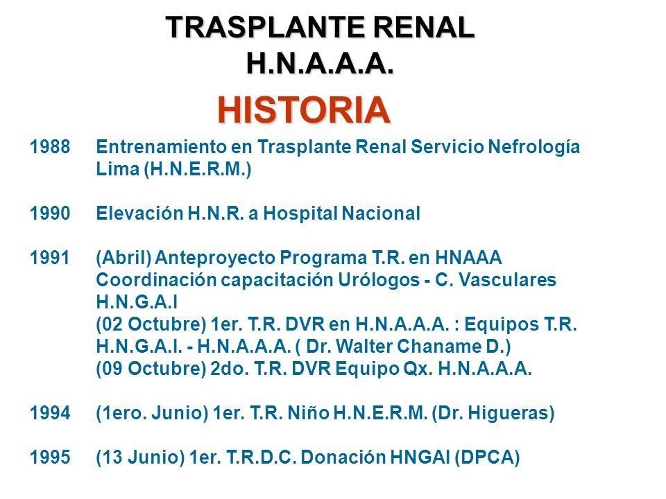 TRASPLANTES RENALES 1996- 2002 N° 22 AÑOS 70