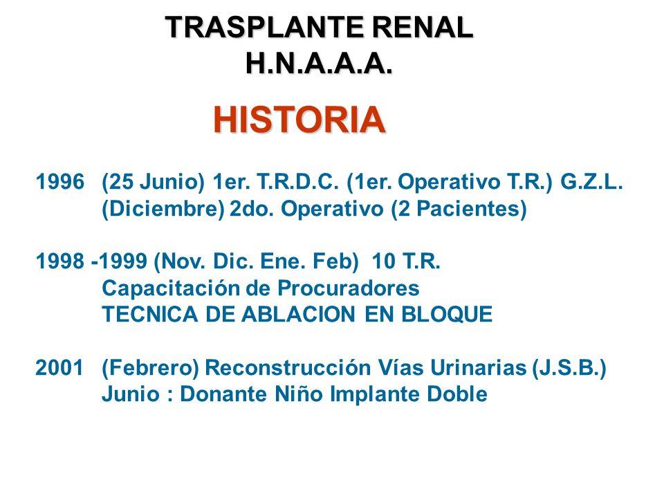 1988 Entrenamiento en Trasplante Renal Servicio Nefrología Lima (H.N.E.R.M.) 1990Elevación H.N.R. a Hospital Nacional 1991(Abril) Anteproyecto Program