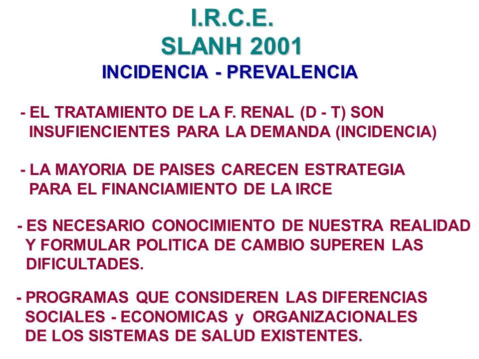 IRCE TRATAMIENTO SUSTITUTIVO COSTO 2003 HEMODIALISISS/. 151.00S/. 1,963.00 /P/M DIALISIS PERITONEALS/. 139.00S/. 4,170.00 /P/M Trasplante Renal Hospit