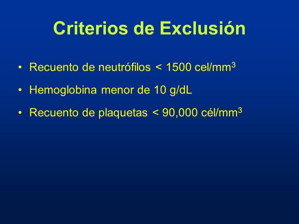 Recuento de neutrófilos < 1500 cel/mm 3 Hemoglobina menor de 10 g/dL Recuento de plaquetas < 90,000 cél/mm 3 Criterios de Exclusión