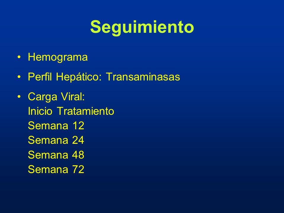 Seguimiento Hemograma Perfil Hepático: Transaminasas Carga Viral: Inicio Tratamiento Semana 12 Semana 24 Semana 48 Semana 72