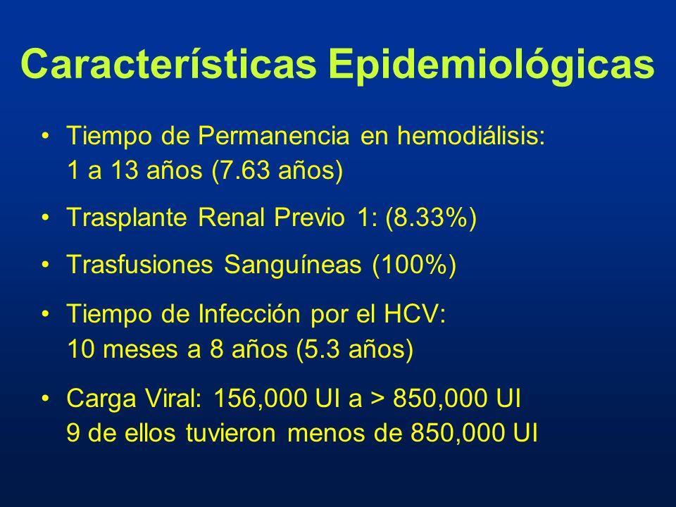 Tiempo de Permanencia en hemodiálisis: 1 a 13 años (7.63 años) Trasplante Renal Previo 1: (8.33%) Trasfusiones Sanguíneas (100%) Tiempo de Infección p
