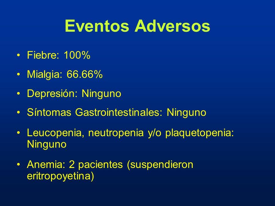 Eventos Adversos Fiebre: 100% Mialgia: 66.66% Depresión: Ninguno Síntomas Gastrointestinales: Ninguno Leucopenia, neutropenia y/o plaquetopenia: Ningu