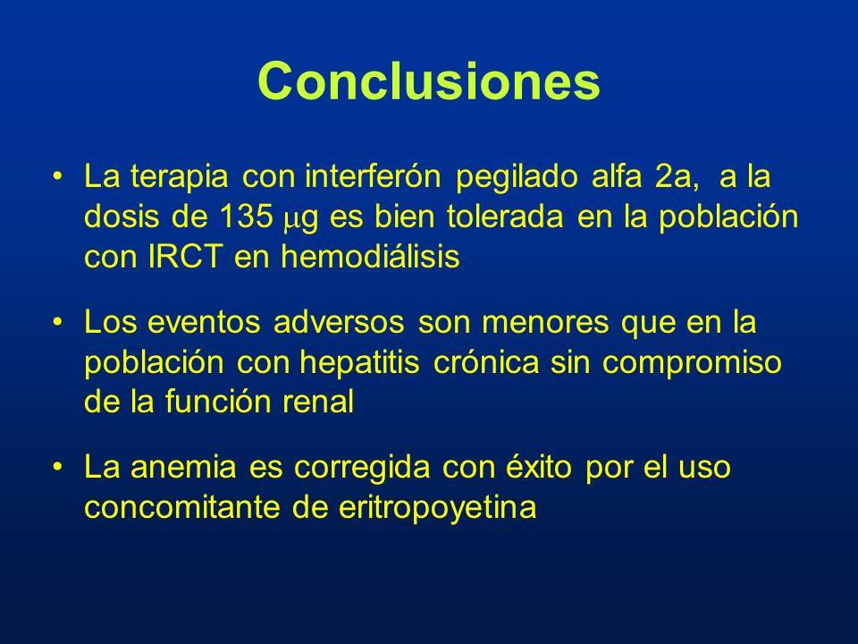 La terapia con interferón pegilado alfa 2a, a la dosis de 135 g es bien tolerada en la población con IRCT en hemodiálisis Los eventos adversos son men