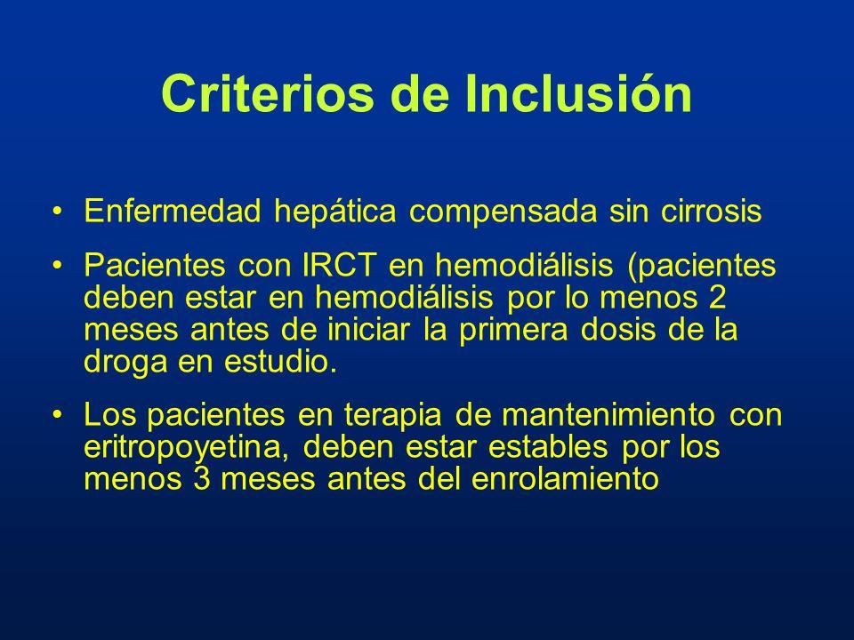 Enfermedad hepática compensada sin cirrosis Pacientes con IRCT en hemodiálisis (pacientes deben estar en hemodiálisis por lo menos 2 meses antes de in