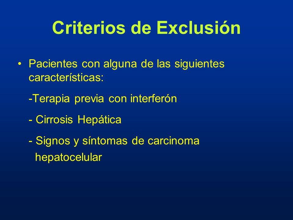Pacientes con alguna de las siguientes características: -Terapia previa con interferón - Cirrosis Hepática - Signos y síntomas de carcinoma hepatocelu