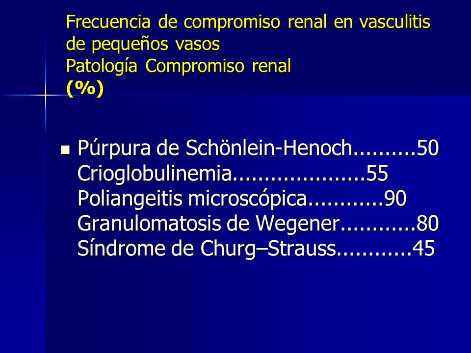 Frecuencia de compromiso renal en vasculitis de pequeños vasos Patología Compromiso renal (%) Púrpura de Schönlein-Henoch..........50 Crioglobulinemia