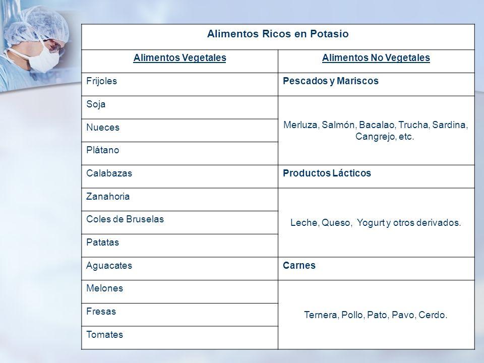 Alimentos Ricos en Potasio Alimentos VegetalesAlimentos No Vegetales FrijolesPescados y Mariscos Soja Merluza, Salmón, Bacalao, Trucha, Sardina, Cangr