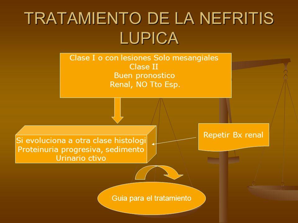 TRATAMIENTO DE LA NEFRITIS LUPICA Clase I o con lesiones Solo mesangiales Clase II Buen pronostico Renal, NO Tto Esp. Si evoluciona a otra clase histo