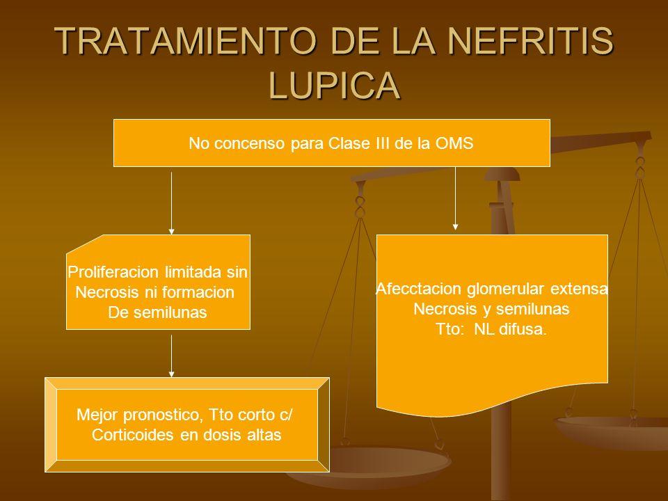 TRATAMIENTO DE LA NEFRITIS LUPICA No concenso para Clase III de la OMS Proliferacion limitada sin Necrosis ni formacion De semilunas Afecctacion glome