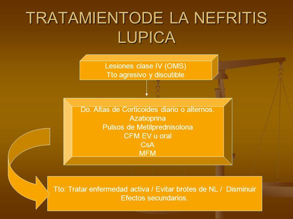 TRATAMIENTODE LA NEFRITIS LUPICA Lesiones clase IV (OMS) Tto agresivo y discutible Do. Altas de Corticoides diario o alternos. Azatioprina Pulsos de M