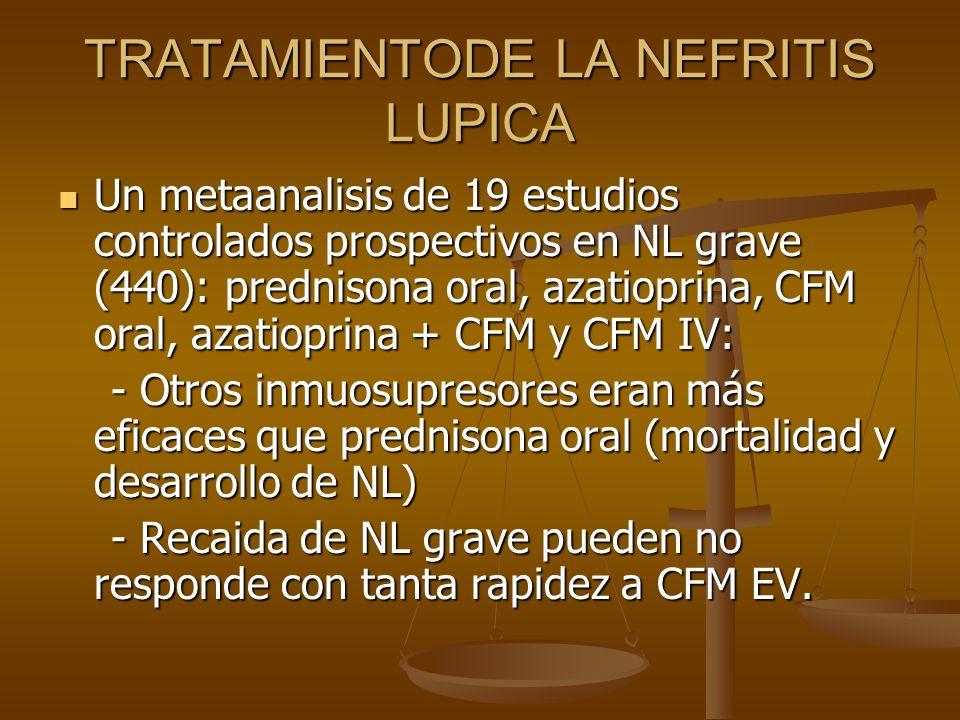 TRATAMIENTODE LA NEFRITIS LUPICA Un metaanalisis de 19 estudios controlados prospectivos en NL grave (440): prednisona oral, azatioprina, CFM oral, az