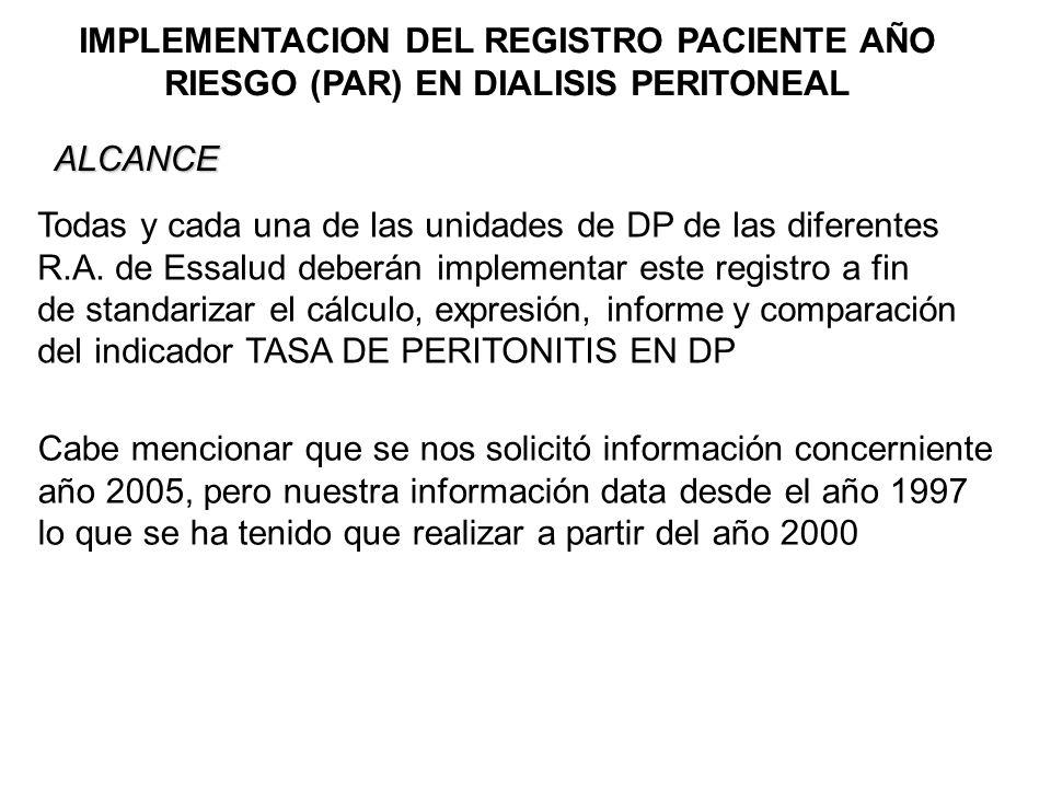 IMPLEMENTACION DEL REGISTRO PACIENTE AÑO RIESGO (PAR) EN DIALISIS PERITONEAL ALCANCE Todas y cada una de las unidades de DP de las diferentes R.A. de