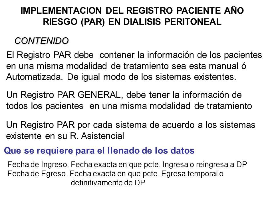 NºPACIENTESFECHA DE INGRESODIASFECHA DE EGRESOPAR GASCO DELGADO FRANCISCO10/03/20009008/06/20000.25 GASCO DELGADO FRANCISCO01/07/200095814/02/20032.62 CUBAS SANCHEZ WALTER24/06/20021408/07/20020.04 LIZAMA BACA TEODORO28/01/200017420/07/20000.48 BUSTAMANTE BURGA SEGUNDO10/02/20003415/03/20000.09 QUIJANO GOMEZ NORMA28/03/2000123515/08/20033.38 TANTALEAN SANTA CRUZ FLOR09/03/200037014/03/20011.01 JULCAMORO HUACCHA MARIA19/04/2000625/04/20000.02 CORNEJO CARRASCO JOSE26/05/2000108314/05/20032.97 CABANILLAS CHAVARRI ELIX02/06/200094806/01/20032.60 GRANADOS CRUZ MARTHA22/03/2003127113/09/20063.48 SAENZ QUIROZ BELINDA22/01/20003901/03/20000.11 SAENZ QUIROZ BELINDA10/02/200188515/07/20032.42 2VILLALOBOS ALVARADO JULIO03/04/2000176501/02/20054.84 VILLALOBOS ALVARADO JULIO02/04/200552913/09/20061.45 CAMPOS LARIOS JOSE14/06/2000210924/03/20065.78 3GONZALES RODRIGUEZ HILMER01/07/2000226513/09/20066.21 PERIODO DE EXPOSICION AL RIESGO DE TODOS LOS PACIENTES EN CAPD Hospital Nacional Almanzor Aguinaga Asenjo Unidad de Diálisis Peritoneal – Programa Dipac 13-Sep-06