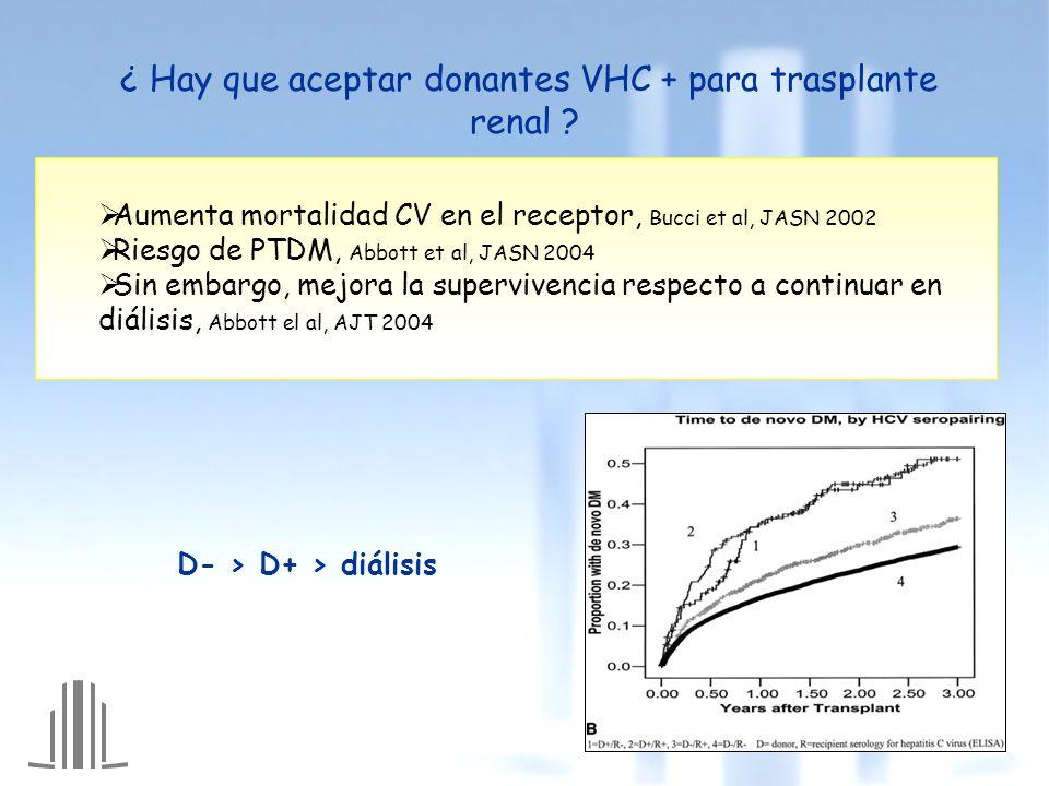 ¿ Hay que aceptar donantes VHC + para trasplante renal ? Aumenta mortalidad CV en el receptor, Bucci et al, JASN 2002 Riesgo de PTDM, Abbott et al, JA