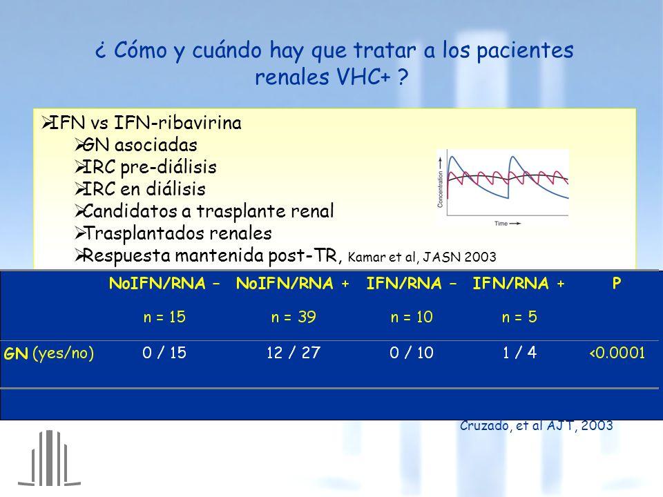 ¿ Cómo y cuándo hay que tratar a los pacientes renales VHC+ ? IFN vs IFN-ribavirina GN asociadas IRC pre-diálisis IRC en diálisis Candidatos a traspla