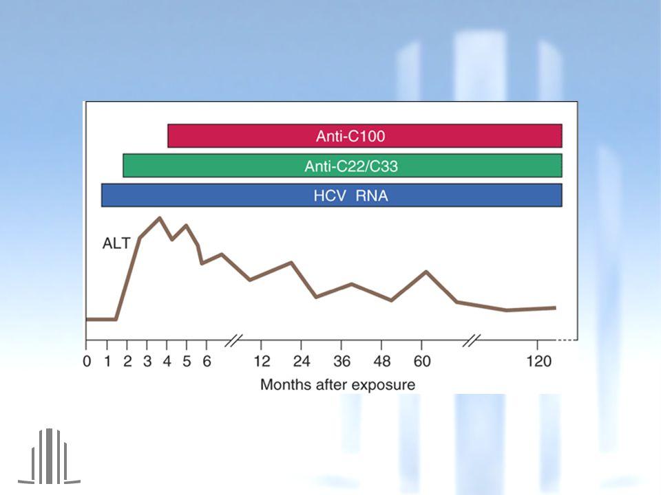 Interferon treatment: lymphoblastoid -nl interferon (GSK, Madrid, Spain) for 1 yr.