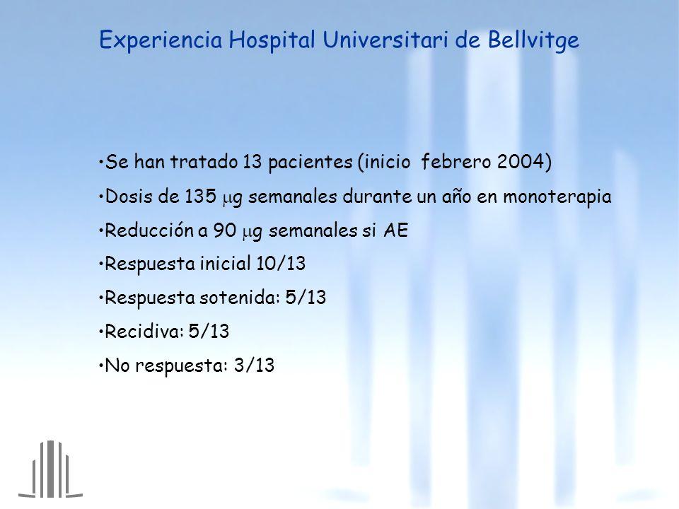 Experiencia Hospital Universitari de Bellvitge Se han tratado 13 pacientes (inicio febrero 2004) Dosis de 135 g semanales durante un año en monoterapi