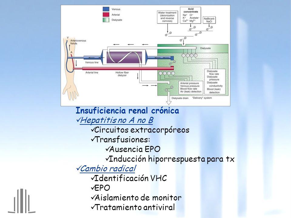 Insuficiencia renal crónica Hepatitis no A no B Circuitos extracorpóreos Transfusiones: Ausencia EPO Inducción hiporrespuesta para tx Cambio radical I