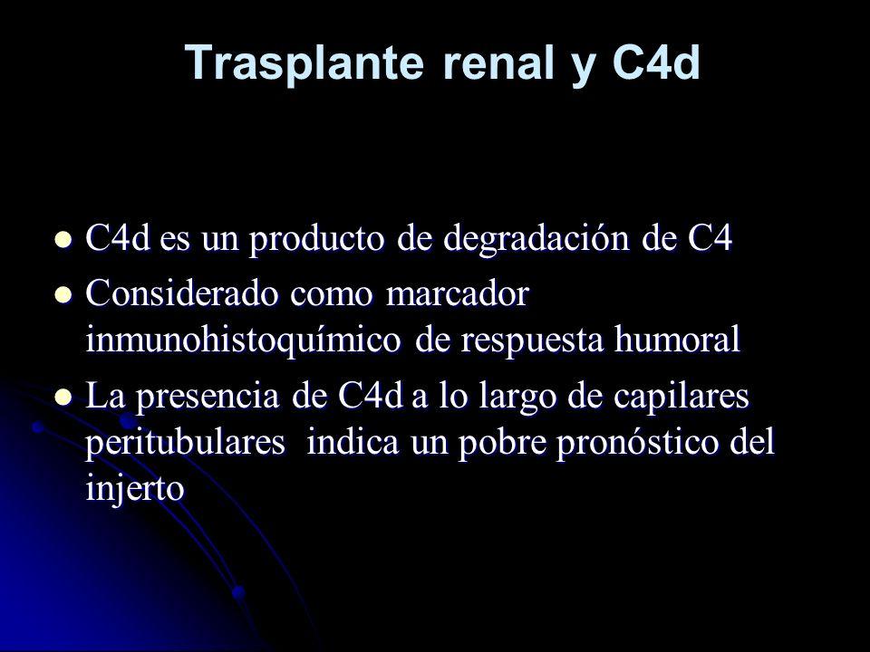 Trasplante renal y C4d C4d es un producto de degradación de C4 C4d es un producto de degradación de C4 Considerado como marcador inmunohistoquímico de