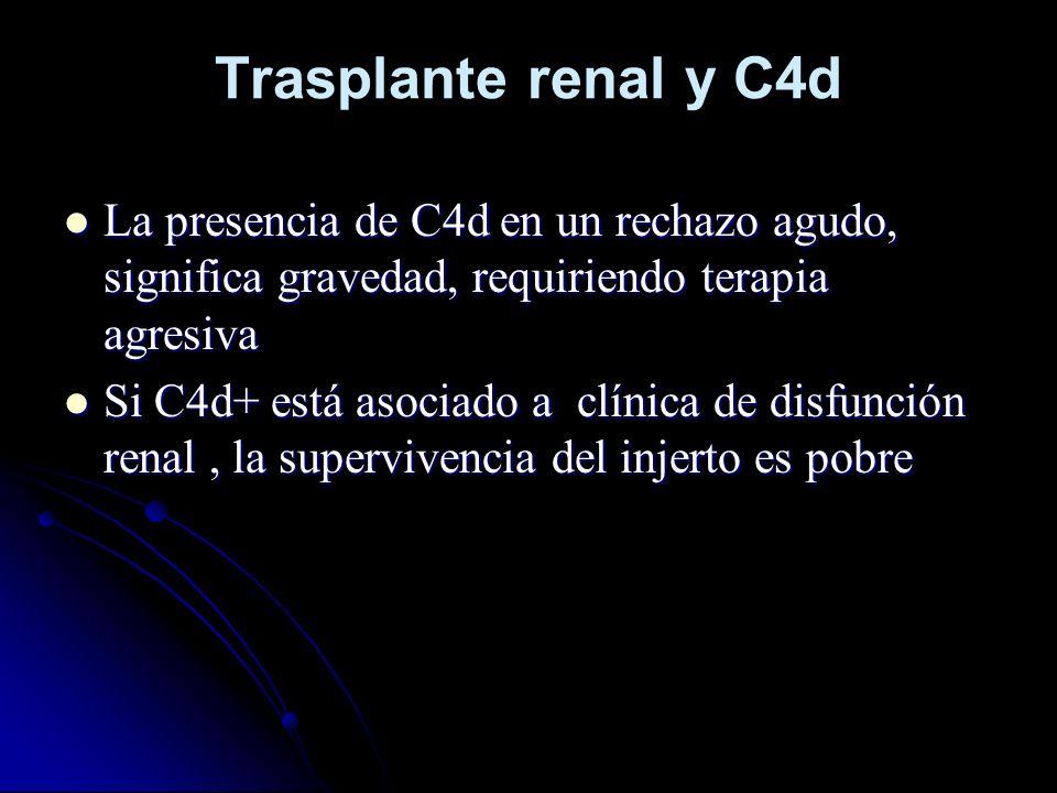 Trasplante renal y C4d La presencia de C4d en un rechazo agudo, significa gravedad, requiriendo terapia agresiva La presencia de C4d en un rechazo agu
