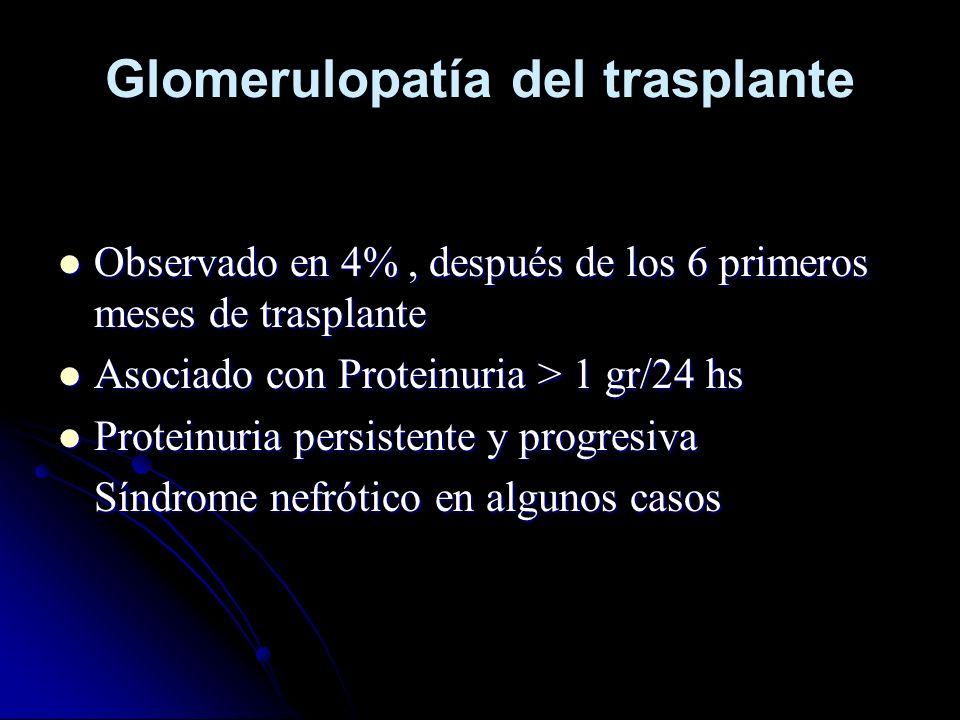 Observado en 4%, después de los 6 primeros meses de trasplante Observado en 4%, después de los 6 primeros meses de trasplante Asociado con Proteinuria
