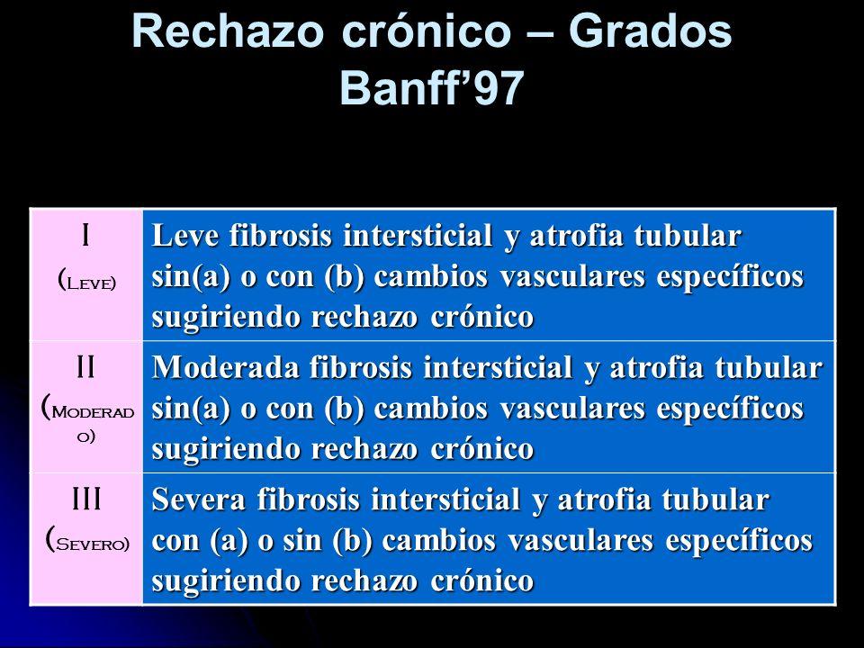 Rechazo crónico – Grados Banff97 I ( Leve) Leve fibrosis intersticial y atrofia tubular sin(a) o con (b) cambios vasculares específicos sugiriendo rec