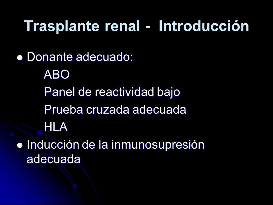 Trasplante renal - Introducción Donante adecuado: Donante adecuado:ABO Panel de reactividad bajo Prueba cruzada adecuada HLA Inducción de la inmunosup
