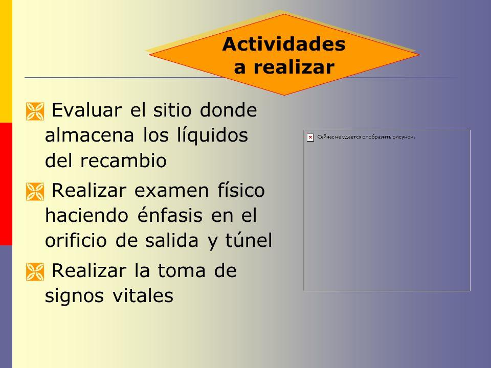 Evaluar el sitio donde almacena los líquidos del recambio Realizar examen físico haciendo énfasis en el orificio de salida y túnel Realizar la toma de